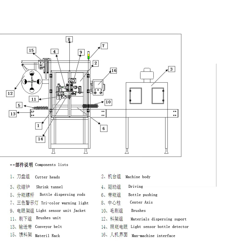 illustration with marked words for sleeve labeling machine.j