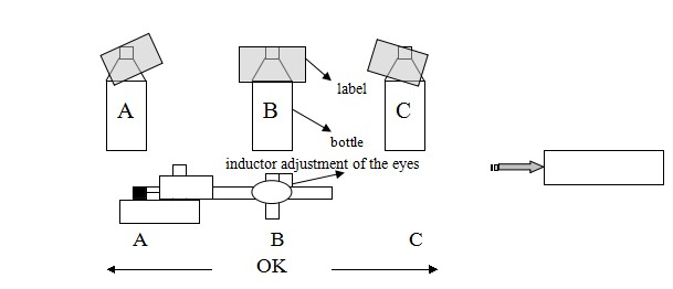 labeling sleeving different bottles.jpg