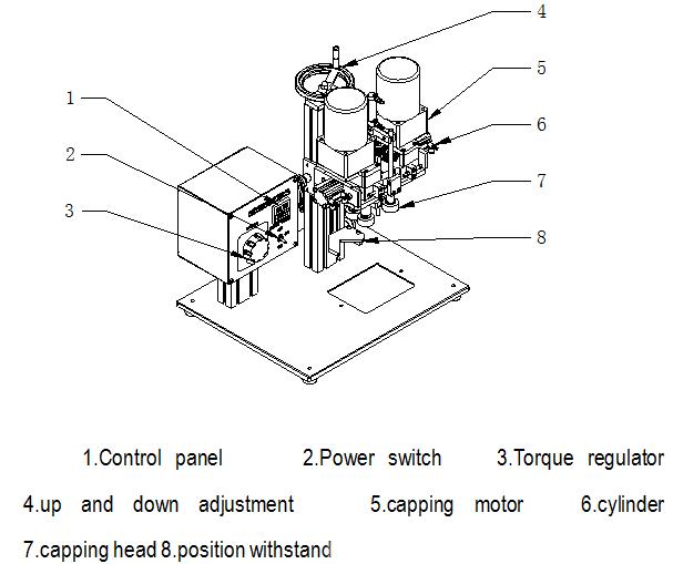 model YX-SCM001 Capper.jpg