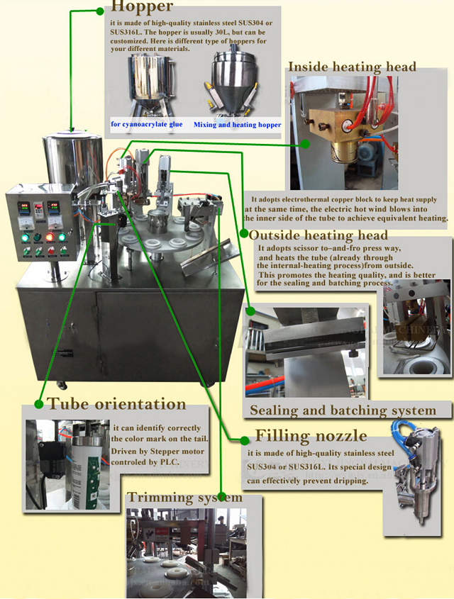 tubes filling sealer illustration.jpg