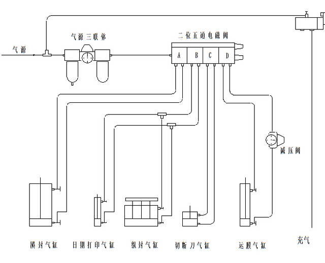 diagramm of pneumatic circuit.jpg