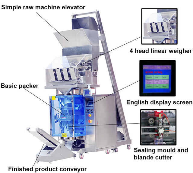 four linear weigher packing machine.jpg