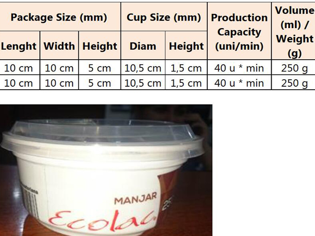 cups sizes for filling magnetic .jpg