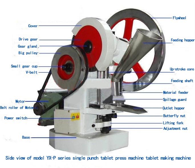 tablet making machines.jpg