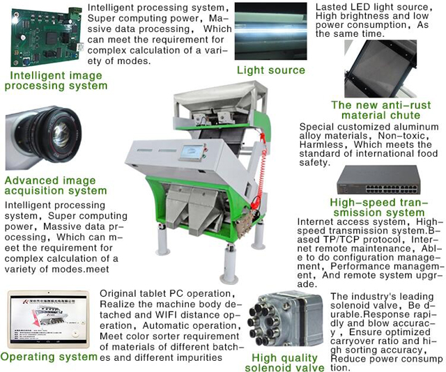color sorting equipments features.jpg
