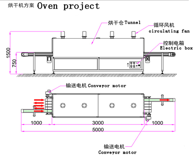project for oven.jpg