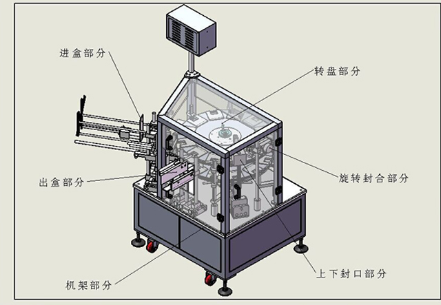 drawing of vertical jars boxing machine.jpg