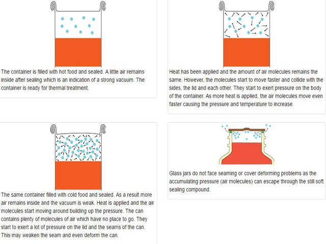 Vacuum function for canned food.jpg