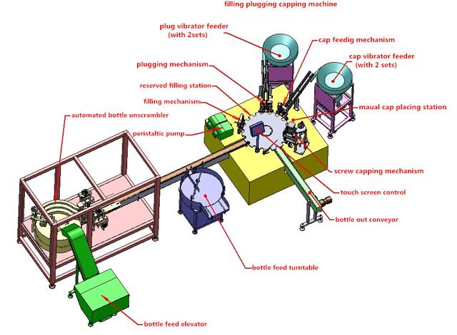 equipment 3D drawing.jpg