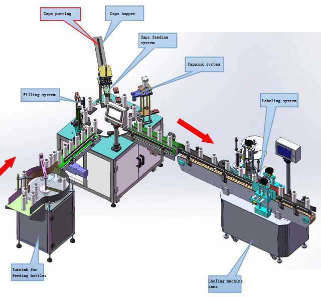 filling capping labeling line.jpg