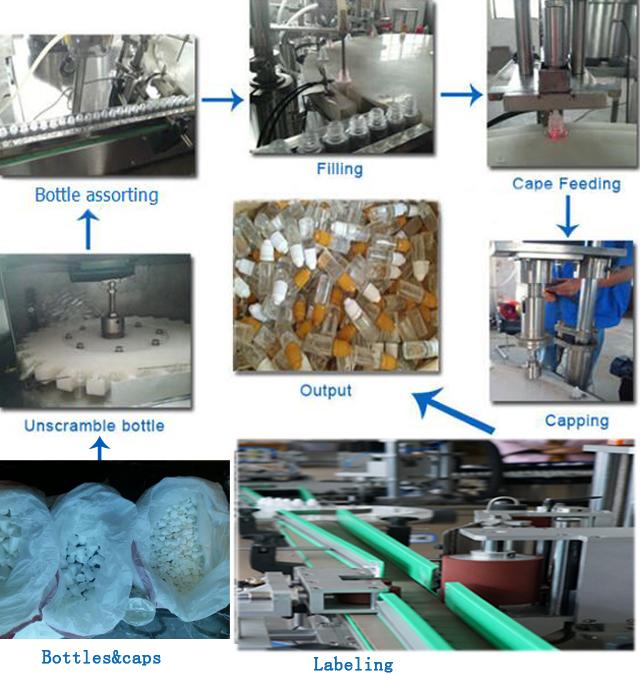 bottle process.jpg