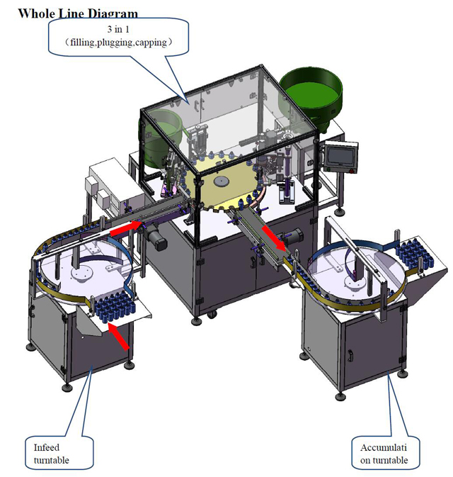 Whole diagram for essential oil filler - 副本.jpg
