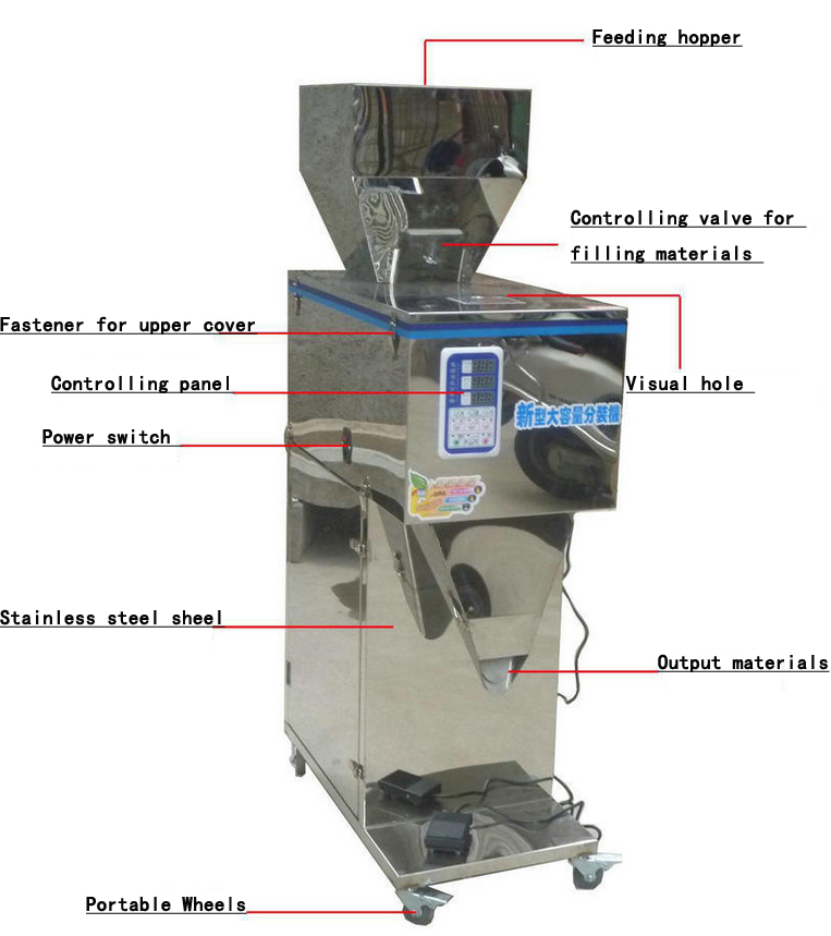 illustration of granules racking machines.jpg