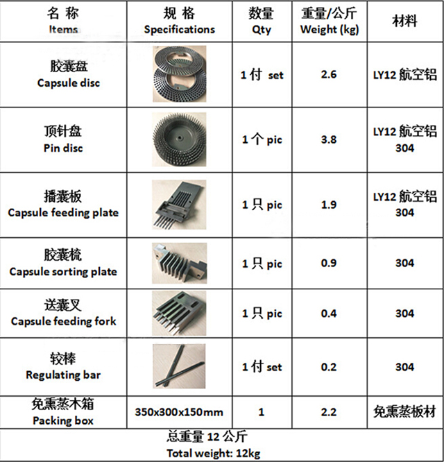 packing list for capsule filler spare parts.jpg
