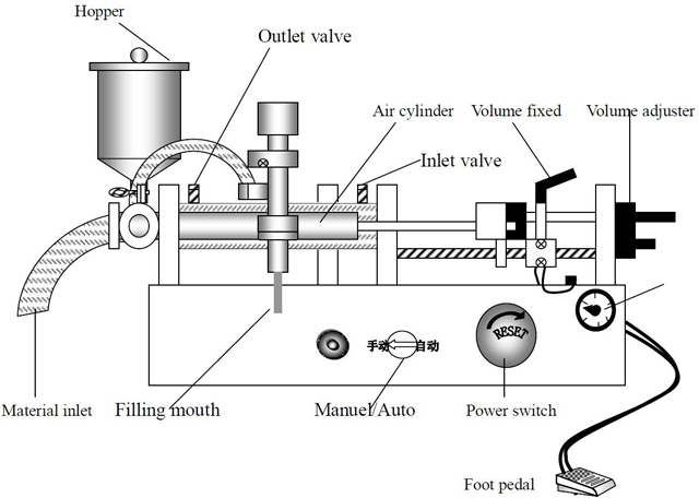 Spout bags filling equipment.jpg