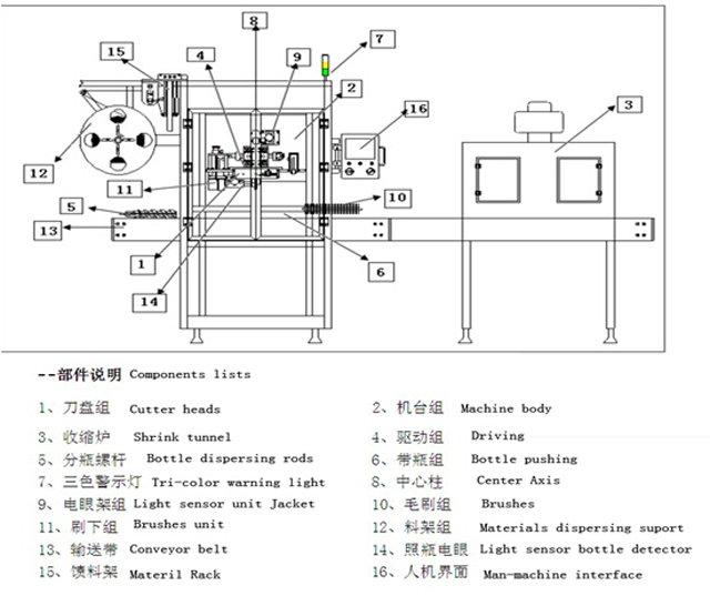 drawing of sleeve labeler.jpg