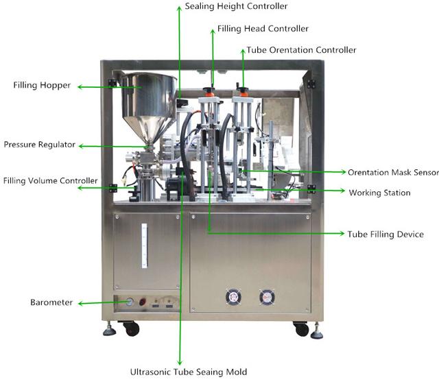Drawing-1_for ultrasonic tubes filling sealing MC (2).jpg