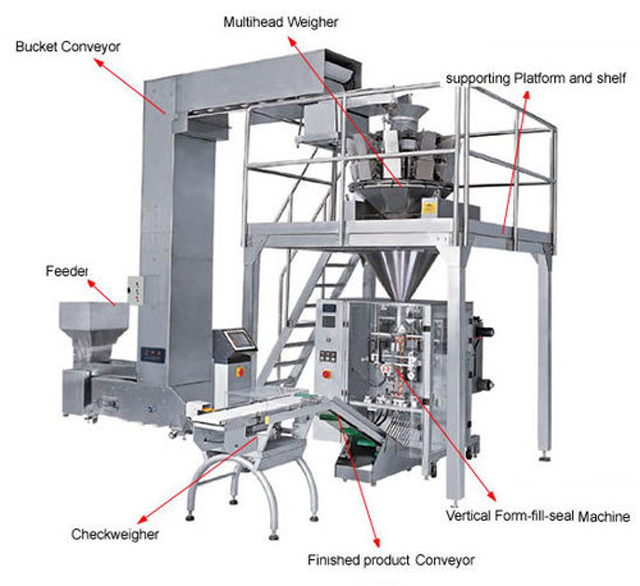 main body of machinery.jpg