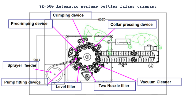 drawing of automatic perfume filling crimping machine.jpg