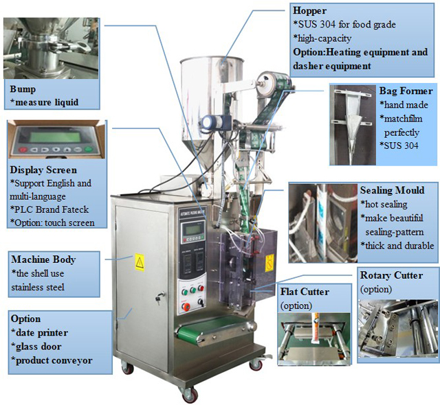 diagrammatic machine for vertical packing machine (3).jpg