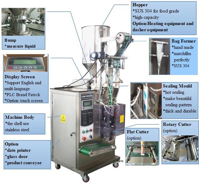 diagrammatic machine for vertical packing machine (3).jpg