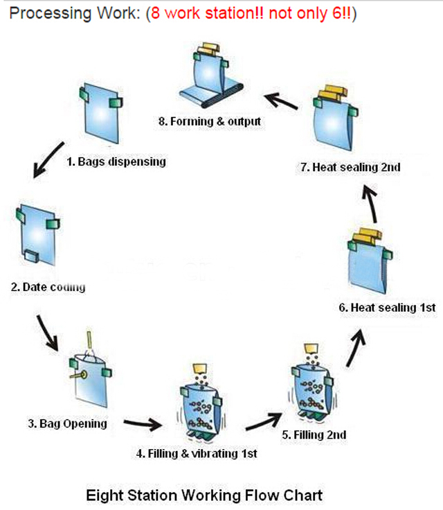 processing work flow.jpg