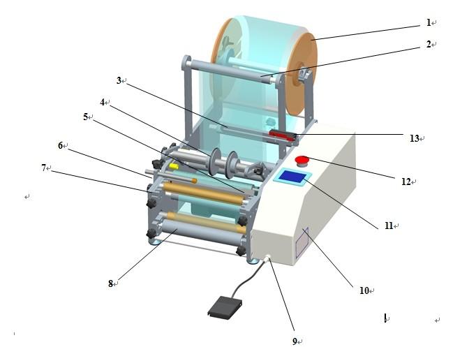 syringe labeling machine.jpg