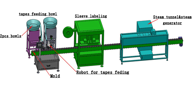 sleeve shrink automatic for tapes.jpg