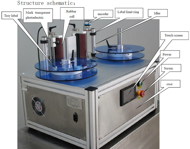 Drawing illustration of labels rewinding machine.jpg