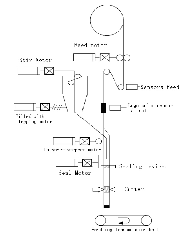 mechanical components for YX-60Y.jpg