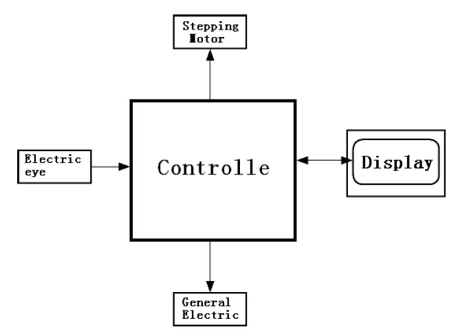 Constructure of machininery.jpg