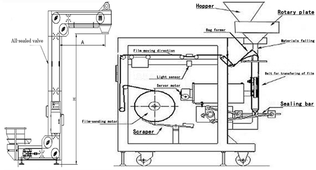 VFFS-Vertical-Bag-Filling-Packaging-Machine(-For-Salt).jpg