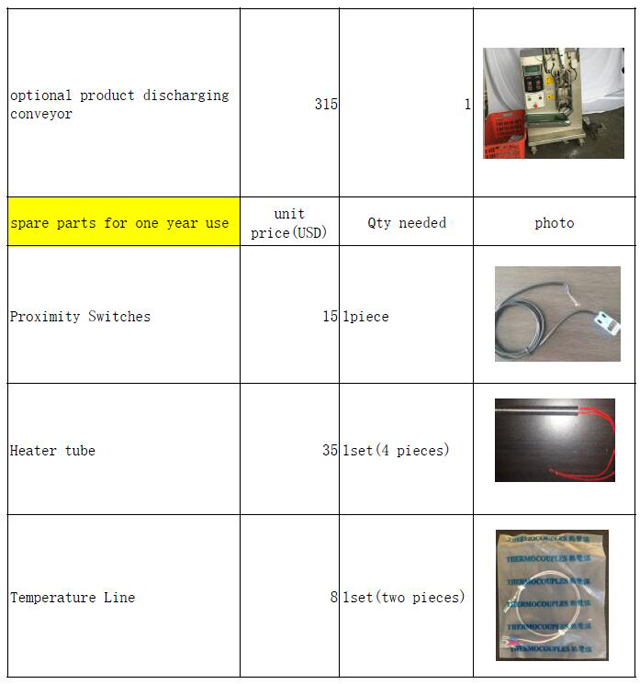 optional parts for bagging machine.jpg