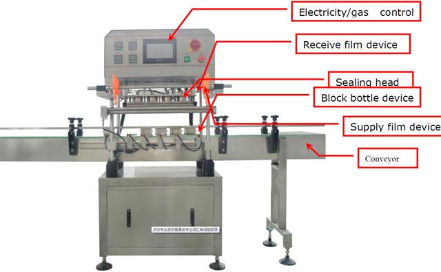 drawing of sealing machinery.jpg