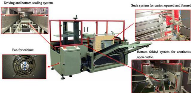 MACHINE in details.jpg