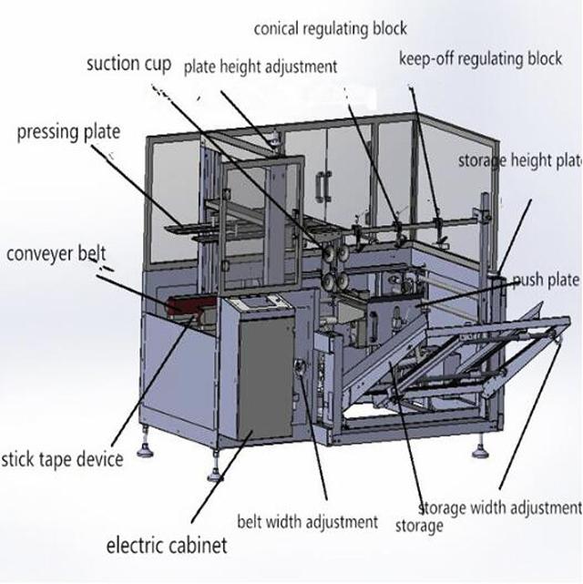 automatic sealing machine cartons.jpg