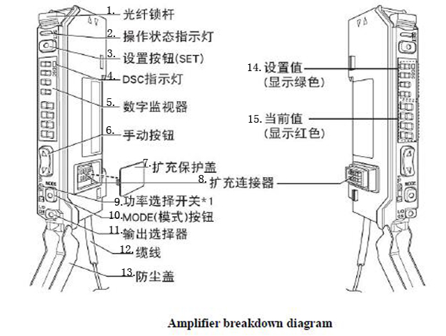 Amplifier structure diagram.jpg