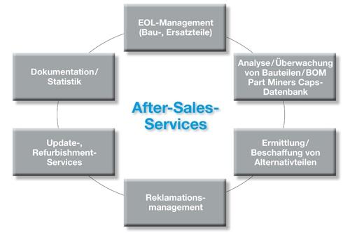 after sales service.jpg