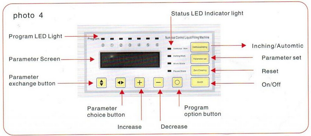 controlling panel information for filling machines.jpg