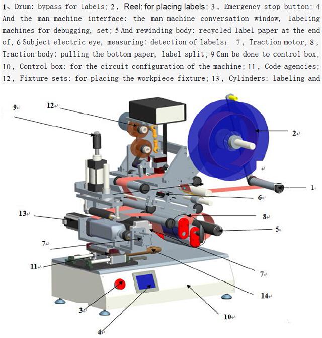 rolling labeller equipments semi automatic.jpg