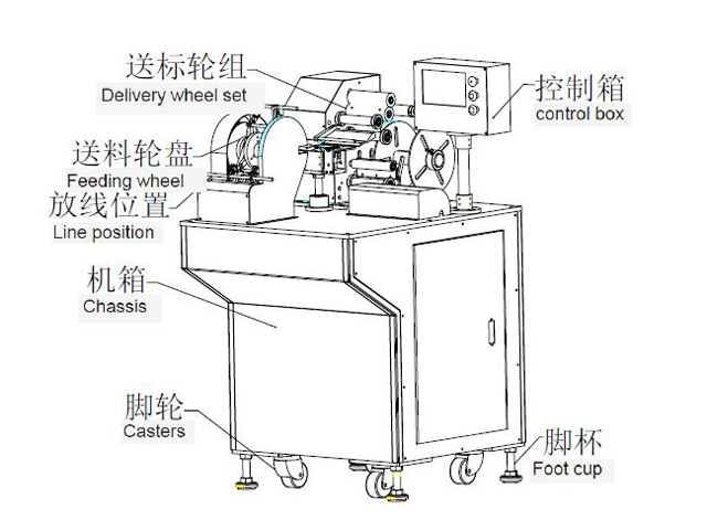 electronics cables wiring flags folding labeling machine